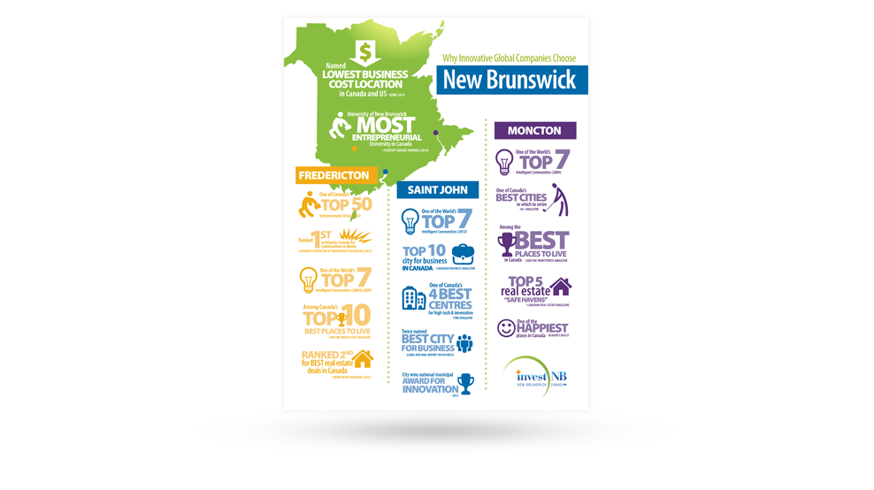Invest NB - Infographic