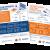 Medavie-InfographicOnePagers